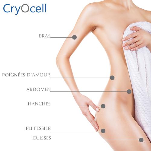 institut de beaute a Hyeres-massages Toulon-cryolipolyse La Seyne-sur-Mer-extension de cils Cavalaire-sur-Mer-soins du corps Hyeres